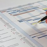 WBS Schedule – A Project Manager's Best Friend
